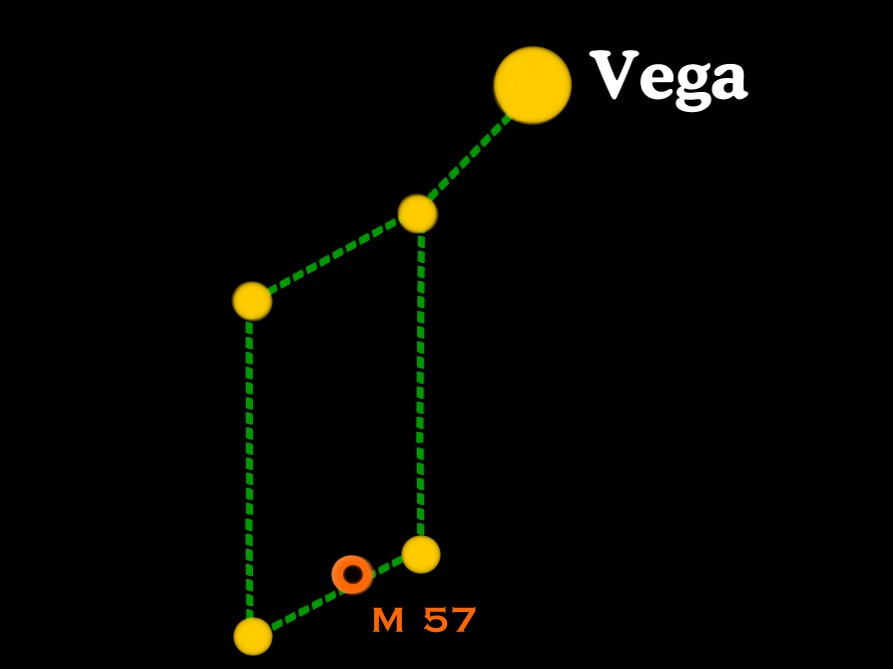 A Brief Look At Tomorrow - The brightest pole star in the Triangle is Vega on the top right, which is said to mean in Arabic, falling eagle or stone eagle. A Brief Look At Tomorrow